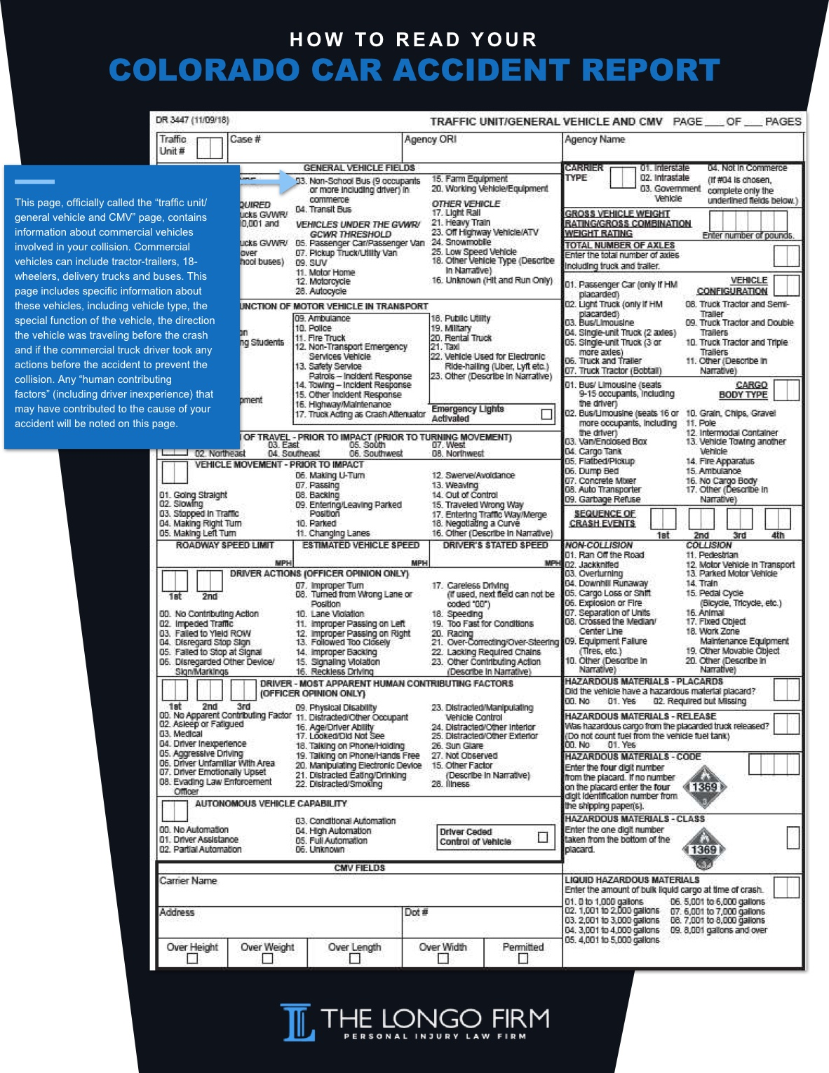 How To Read Your Colorado Accident Report pg. 4