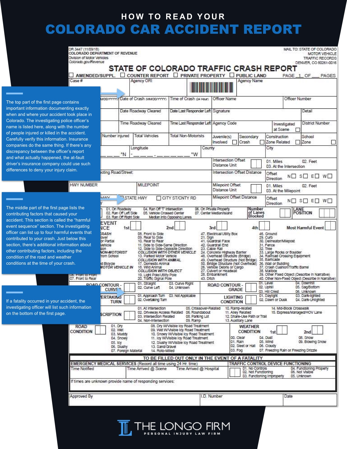 How To Read Your Colorado Accident Report pg. 1